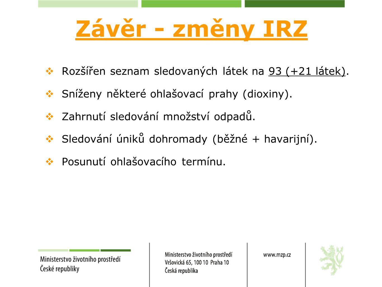Závěr - změny IRZ  Rozšířen seznam sledovaných látek na 93 (+21 látek).  Sníženy některé ohlašovací prahy (dioxiny).  Zahrnutí sledování množství o