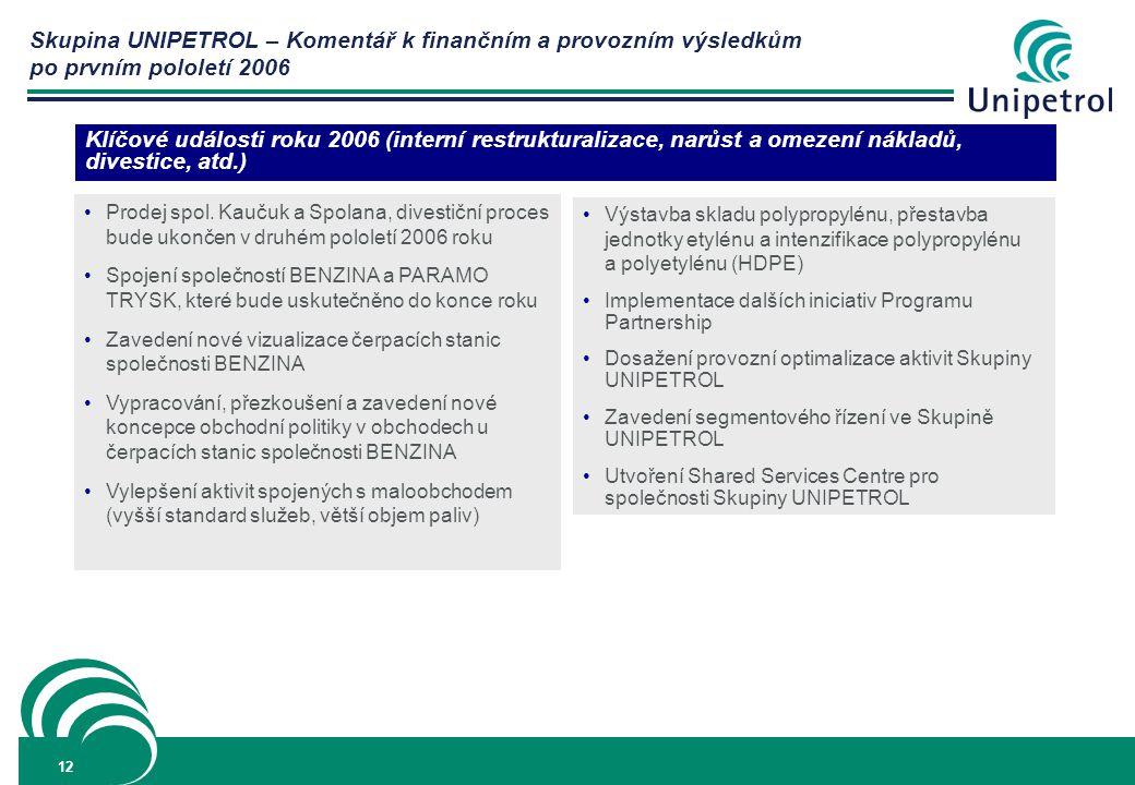 Skupina UNIPETROL – Komentář k finančním a provozním výsledkům po prvním pololetí 2006 12 Prodej spol.