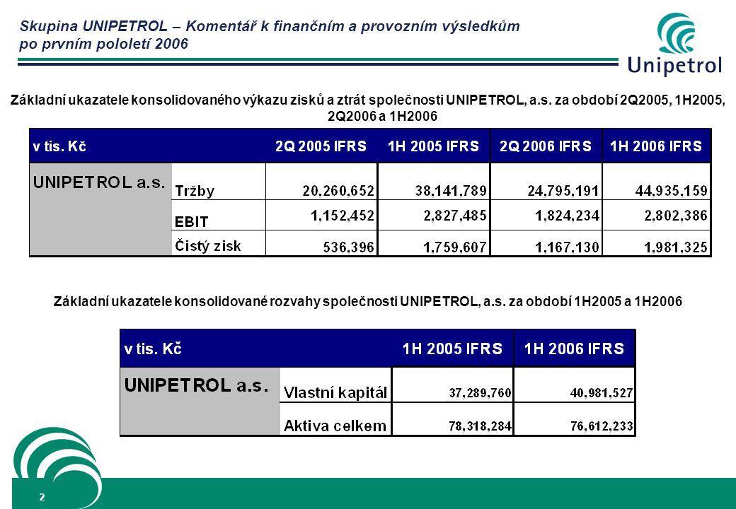 Skupina UNIPETROL – Komentář k finančním a provozním výsledkům po prvním pololetí 2006 2 Základní ukazatele konsolidovaného výkazu zisků a ztrát společnosti UNIPETROL, a.s.