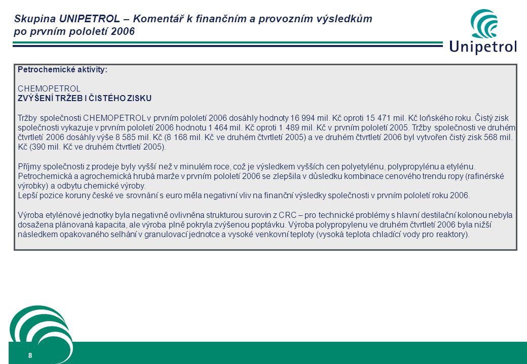 Skupina UNIPETROL – Komentář k finančním a provozním výsledkům po prvním pololetí 2006 8 Petrochemické aktivity: CHEMOPETROL ZVÝŠENÍ TRŽEB I ČISTÉHO ZISKU Tržby společnosti CHEMOPETROL v prvním pololetí 2006 dosáhly hodnoty 16 994 mil.