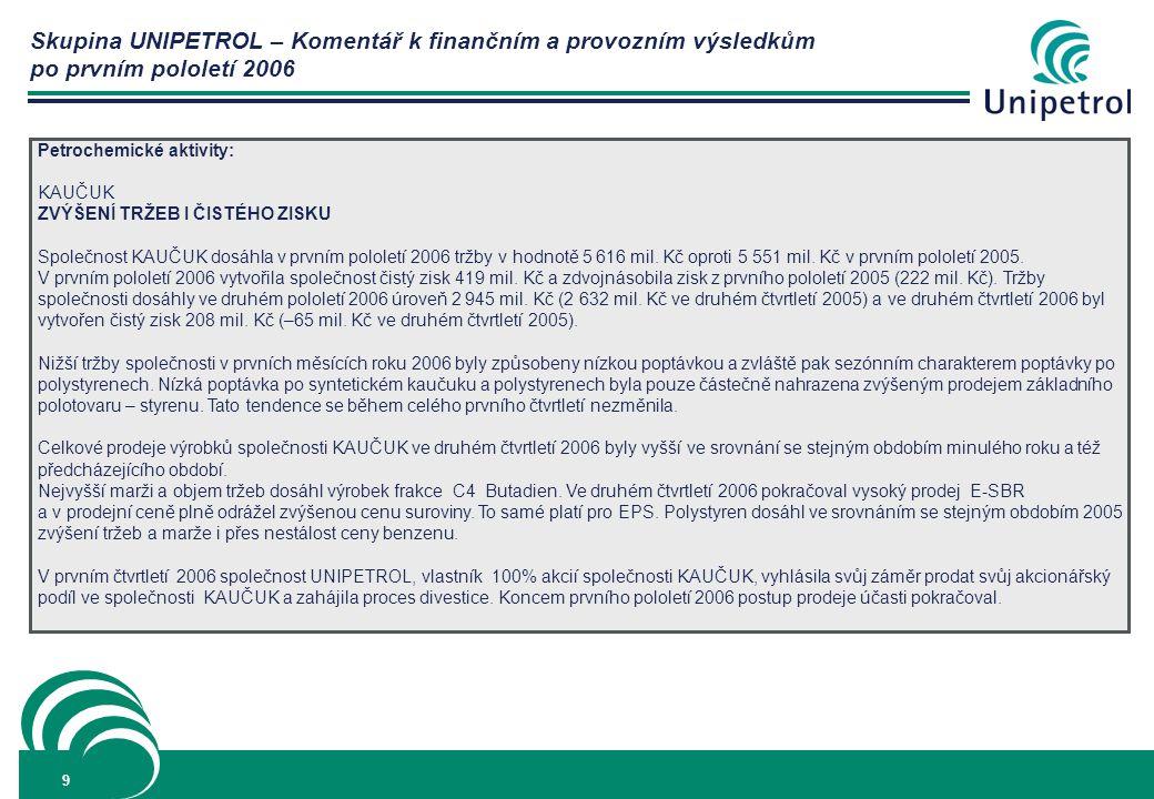 Skupina UNIPETROL – Komentář k finančním a provozním výsledkům po prvním pololetí 2006 9 Petrochemické aktivity: KAUČUK ZVÝŠENÍ TRŽEB I ČISTÉHO ZISKU Společnost KAUČUK dosáhla v prvním pololetí 2006 tržby v hodnotě 5 616 mil.