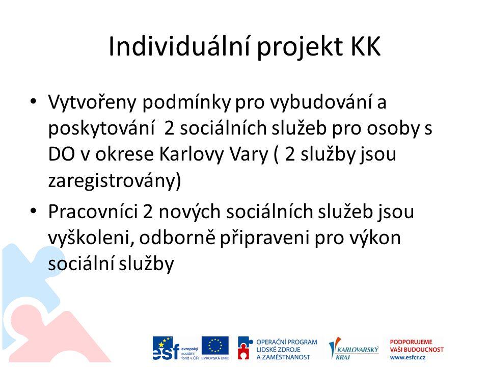Individuální projekt KK Vytvořeny podmínky pro vybudování a poskytování 2 sociálních služeb pro osoby s DO v okrese Karlovy Vary ( 2 služby jsou zaregistrovány) Pracovníci 2 nových sociálních služeb jsou vyškoleni, odborně připraveni pro výkon sociální služby