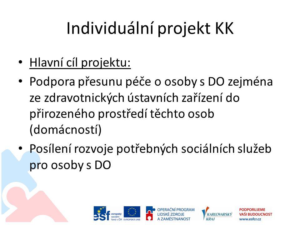 Individuální projekt KK Hlavní cíl projektu: Podpora přesunu péče o osoby s DO zejména ze zdravotnických ústavních zařízení do přirozeného prostředí těchto osob (domácností) Posílení rozvoje potřebných sociálních služeb pro osoby s DO
