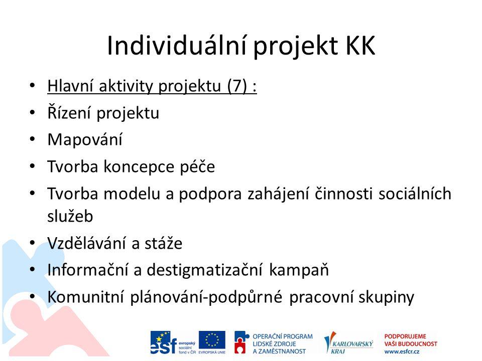 Individuální projekt KK Hlavní aktivity projektu (7) : Řízení projektu Mapování Tvorba koncepce péče Tvorba modelu a podpora zahájení činnosti sociálních služeb Vzdělávání a stáže Informační a destigmatizační kampaň Komunitní plánování-podpůrné pracovní skupiny