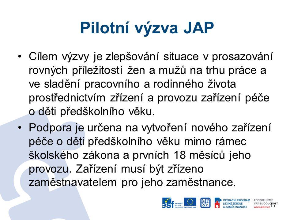 Pilotní výzva JAP Cílem výzvy je zlepšování situace v prosazování rovných příležitostí žen a mužů na trhu práce a ve sladění pracovního a rodinného života prostřednictvím zřízení a provozu zařízení péče o děti předškolního věku.
