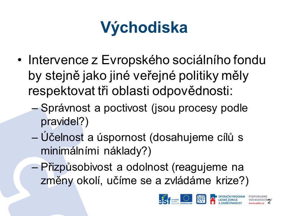 Východiska Intervence z Evropského sociálního fondu by stejně jako jiné veřejné politiky měly respektovat tři oblasti odpovědnosti: –Správnost a poctivost (jsou procesy podle pravidel?) –Účelnost a úspornost (dosahujeme cílů s minimálními náklady?) –Přizpůsobivost a odolnost (reagujeme na změny okolí, učíme se a zvládáme krize?) 2