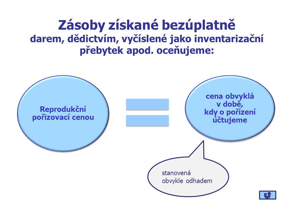 Zásoby získané bezúplatně darem, dědictvím, vyčíslené jako inventarizační přebytek apod.