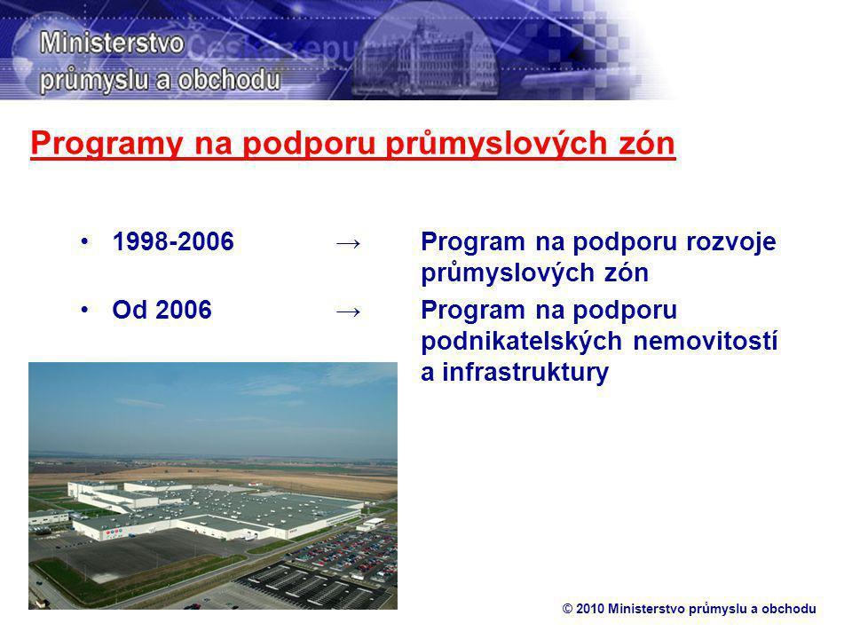 Programy na podporu průmyslových zón © 2010 Ministerstvo průmyslu a obchodu 1998-2006→ Program na podporu rozvoje průmyslových zón Od 2006 →Program na podporu podnikatelských nemovitostí a infrastruktury