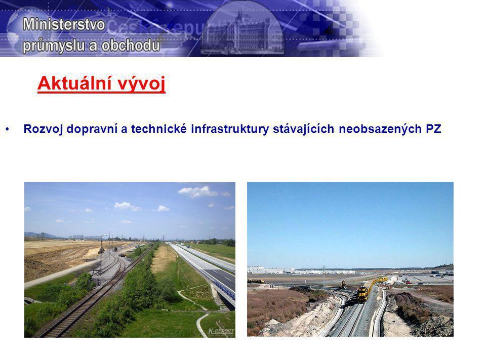 Aktuální vývoj Rozvoj dopravní a technické infrastruktury stávajících neobsazených PZ