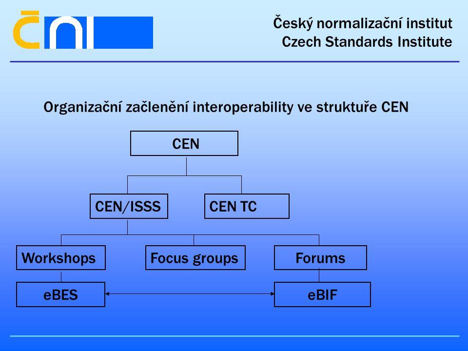 Český normalizační institut Czech Standards Institute Organizační začlenění interoperability ve struktuře CEN CEN CEN/ISSS WorkshopsFocus groups CEN TC Forums eBESeBIF