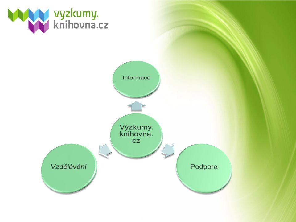 Portál http://vyzkumy.knihovna.cz/http://vyzkumy.knihovna.cz/ Místo pro všechny, kteří chtějí realizovat v knihovnách nějaký typ výzkumu a současně jim záleží na profesionalitě a odborném provedení.
