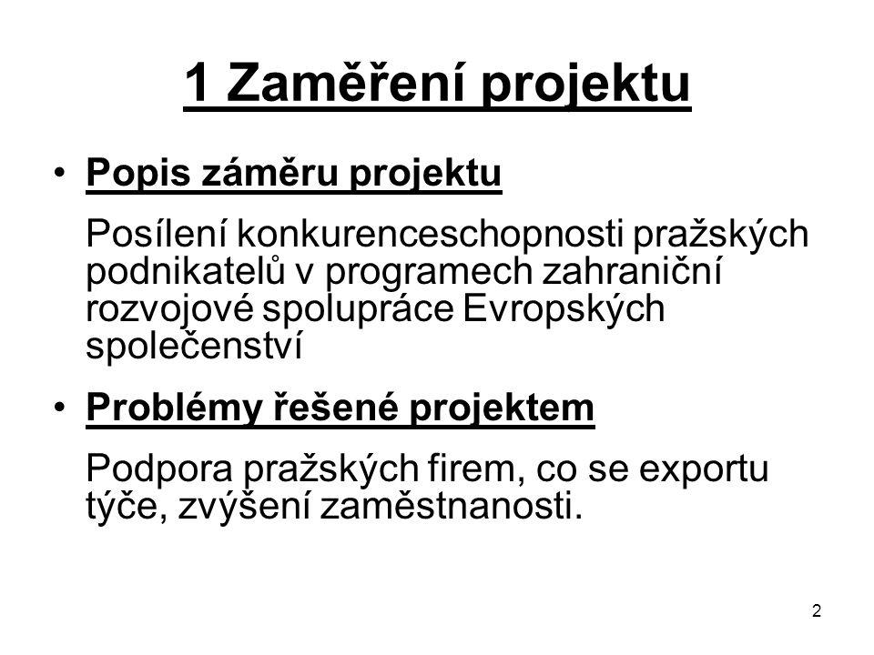 2 1 Zaměření projektu Popis záměru projektu Posílení konkurenceschopnosti pražských podnikatelů v programech zahraniční rozvojové spolupráce Evropských společenství Problémy řešené projektem Podpora pražských firem, co se exportu týče, zvýšení zaměstnanosti.
