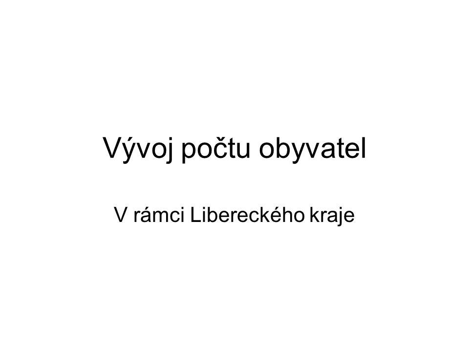 Vývoj počtu obyvatel V rámci Libereckého kraje