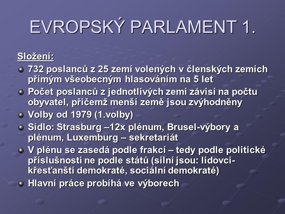 EVROPSKÝ PARLAMENT 1. Složení: 732 poslanců z 25 zemí volených v členských zemích přímým všeobecným hlasováním na 5 let Počet poslanců z jednotlivých