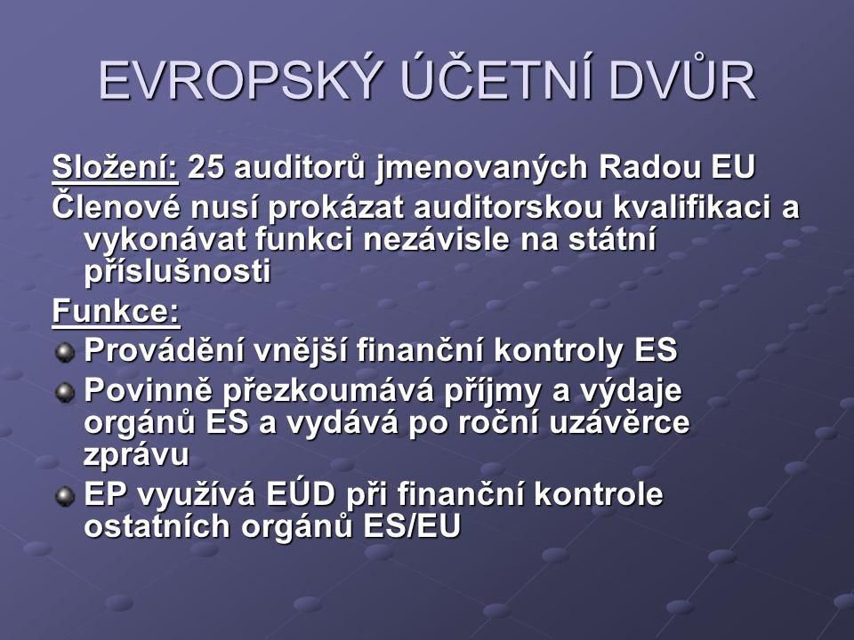 EVROPSKÝ ÚČETNÍ DVŮR Složení: 25 auditorů jmenovaných Radou EU Členové nusí prokázat auditorskou kvalifikaci a vykonávat funkci nezávisle na státní příslušnosti Funkce: Provádění vnější finanční kontroly ES Povinně přezkoumává příjmy a výdaje orgánů ES a vydává po roční uzávěrce zprávu EP využívá EÚD při finanční kontrole ostatních orgánů ES/EU
