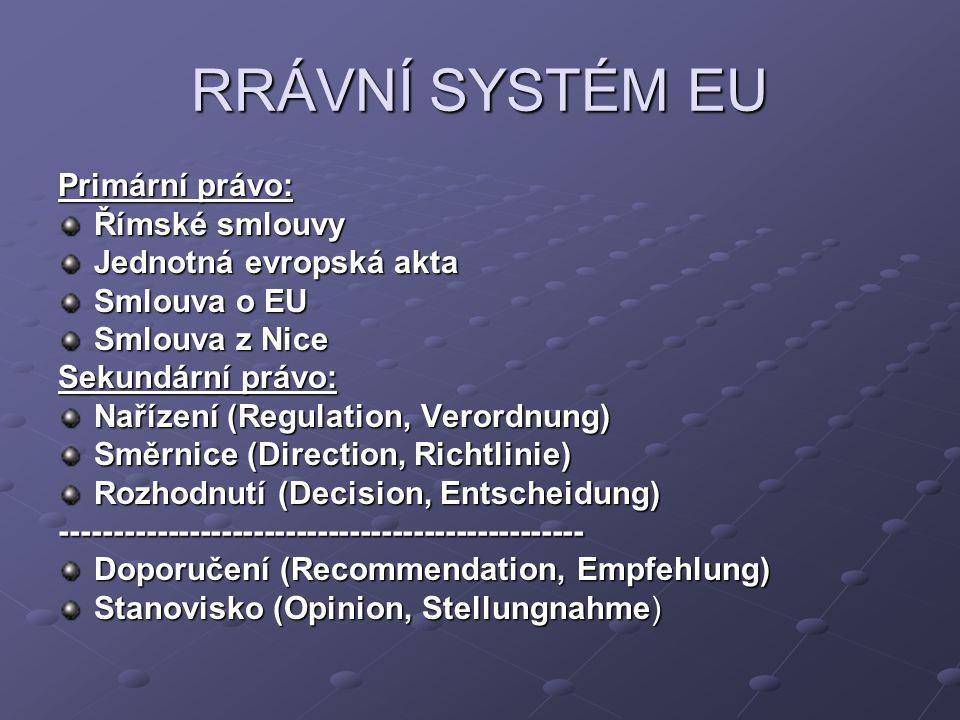RRÁVNÍ SYSTÉM EU Primární právo: Římské smlouvy Jednotná evropská akta Smlouva o EU Smlouva z Nice Sekundární právo: Nařízení (Regulation, Verordnung) Směrnice (Direction, Richtlinie) Rozhodnutí (Decision, Entscheidung) ------------------------------------------------- Doporučení (Recommendation, Empfehlung) Stanovisko (Opinion, Stellungnahme)