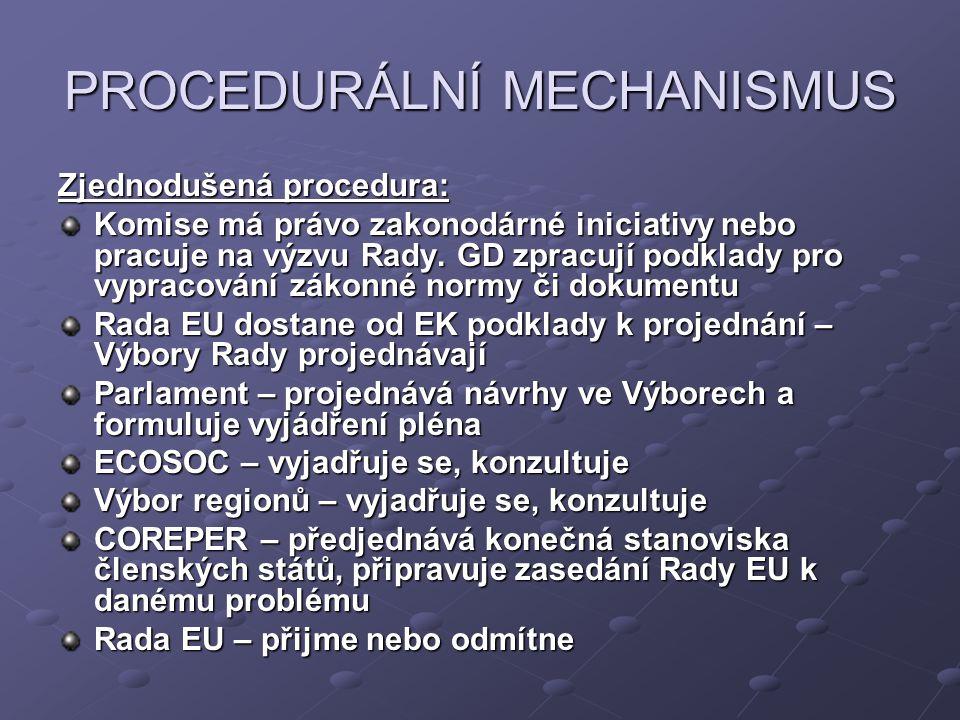 PROCEDURÁLNÍ MECHANISMUS Zjednodušená procedura: Komise má právo zakonodárné iniciativy nebo pracuje na výzvu Rady. GD zpracují podklady pro vypracová