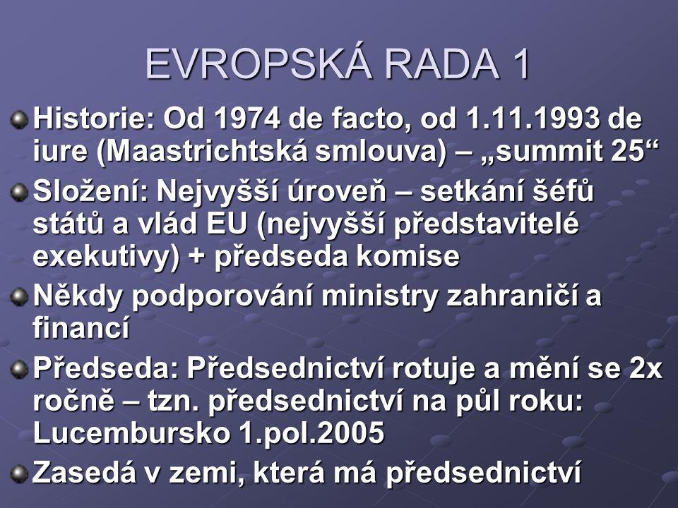 """EVROPSKÁ RADA 1 Historie: Od 1974 de facto, od 1.11.1993 de iure (Maastrichtská smlouva) – """"summit 25 Složení: Nejvyšší úroveň – setkání šéfů států a vlád EU (nejvyšší představitelé exekutivy) + předseda komise Někdy podporování ministry zahraničí a financí Předseda: Předsednictví rotuje a mění se 2x ročně – tzn."""