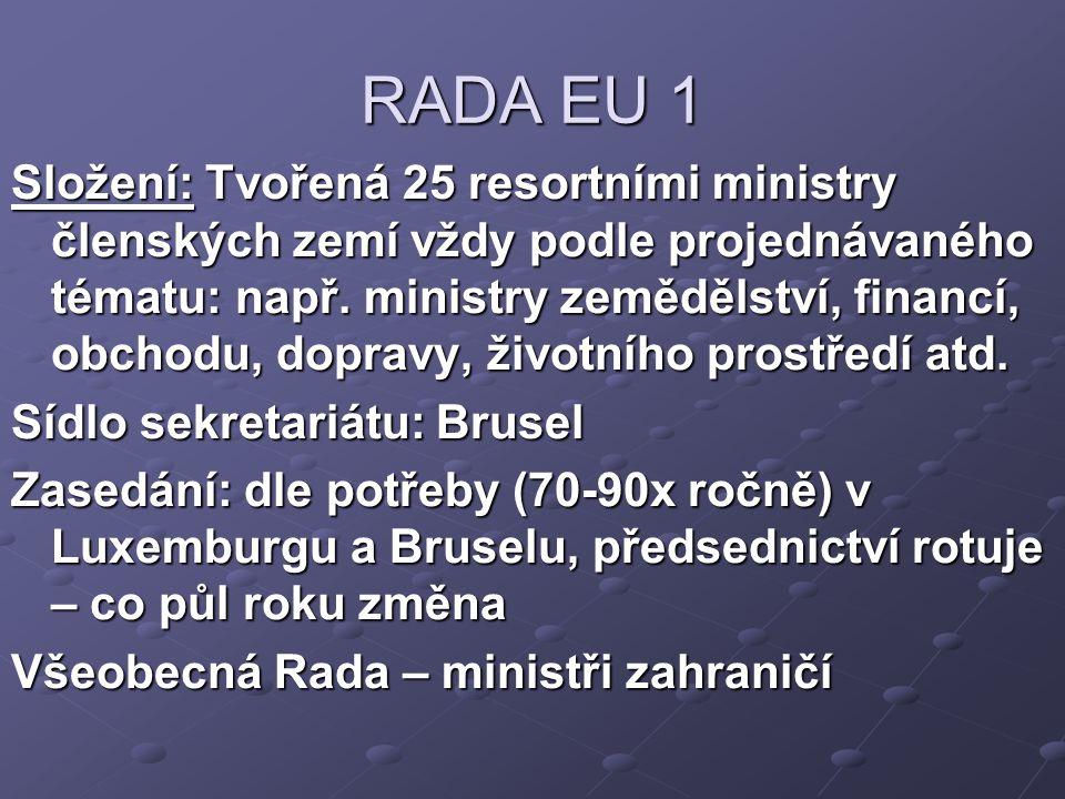 RADA EU 1 Složení: Tvořená 25 resortními ministry členských zemí vždy podle projednávaného tématu: např. ministry zemědělství, financí, obchodu, dopra