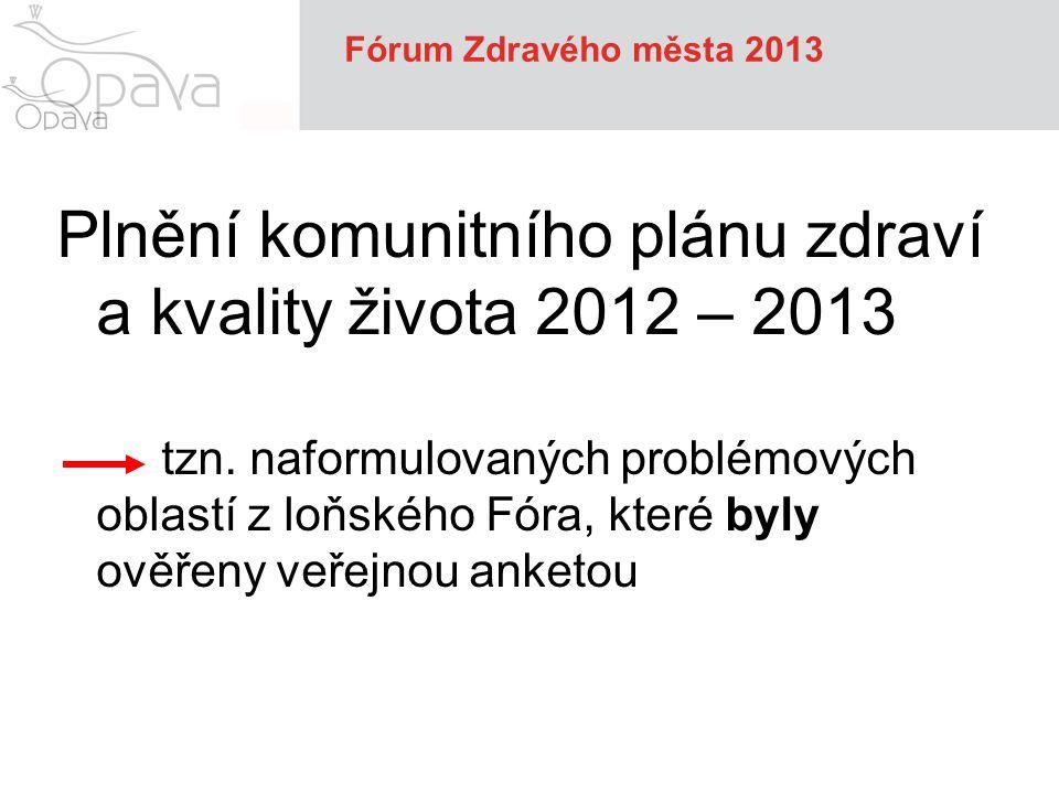 Fórum Zdravého města 2013 Plnění komunitního plánu zdraví a kvality života 2012 – 2013 tzn.