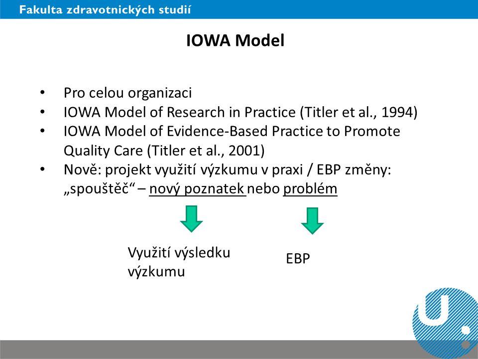 """IOWA Model Pro celou organizaci IOWA Model of Research in Practice (Titler et al., 1994) IOWA Model of Evidence-Based Practice to Promote Quality Care (Titler et al., 2001) Nově: projekt využití výzkumu v praxi / EBP změny: """"spouštěč – nový poznatek nebo problém Využití výsledku výzkumu EBP"""