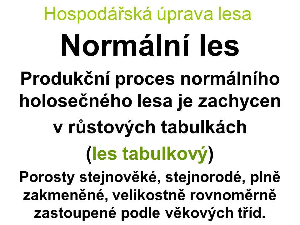 """Hospodářská úprava lesa Normální les Model podrostního lesa Základní znaky jako u normálního holosečného lesa 1.Normální zastoupení věkových tříd (stupňů) Určuje se samostatně pro věkové třídy až do začátku obnovy """"s (jako v holosečném lese) a samostatně pro věkové třídy ve stádiu obnovy (jako ve výběrném lese)"""