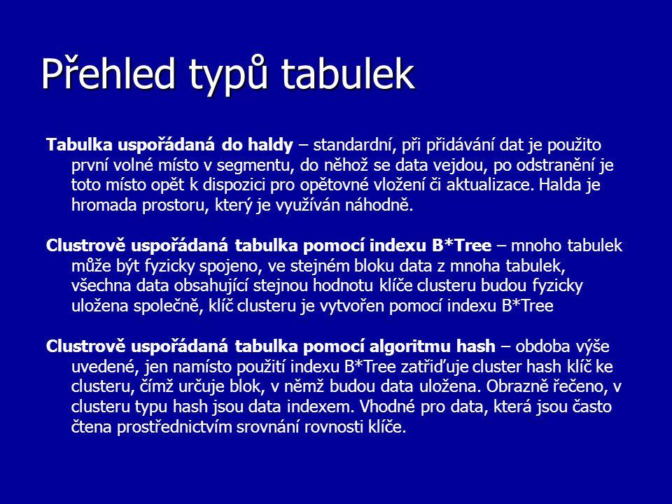 Přehled typů tabulek Tabulka uspořádaná do haldy – standardní, při přidávání dat je použito první volné místo v segmentu, do něhož se data vejdou, po odstranění je toto místo opět k dispozici pro opětovné vložení či aktualizace.