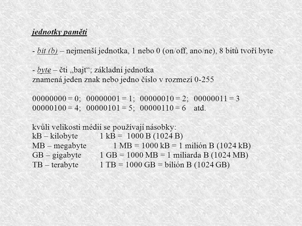 kursor – aktivní místo na obrazovce (většinou bliká ) soubor – prostor na disku; obsahuje data, se kterými PC umí pracovat má jméno a koncovku, př.: data.exe; lenka.doc …; ikony dle funkce složka – adresář; prostor na disku; velikost omezena velikostí média (HDD, CD...) má jméno, př.: Dokumenty; Hry...; ikona – žlutá složka cesta – adresa určité složky, souboru, webové stránky … př.: C:\Dokumenty\Dopisy\Soukrom\Petr\turnaj.rtf (pozor na obrácené lomítko) pozor u webových adres je lomítko normální - / př.: http://mujweb.cz/sport/jamesp/index.htmhttp://mujweb.cz/sport/jamesp/index.htm
