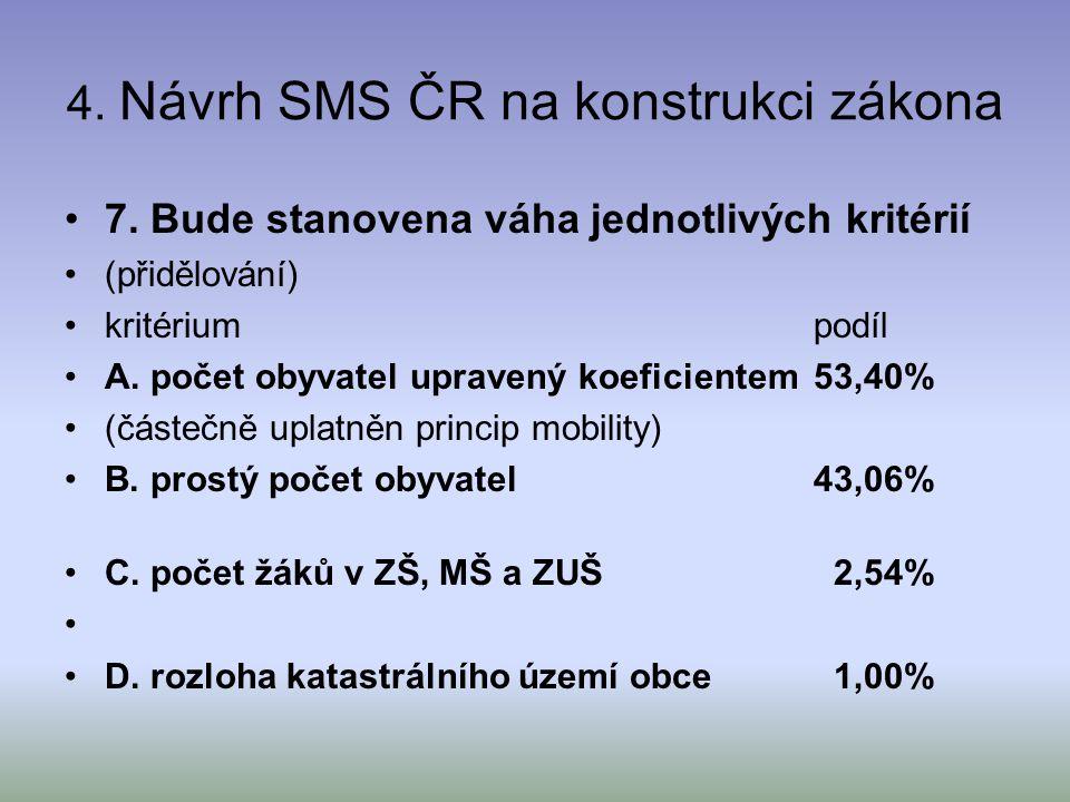 4. Návrh SMS ČR na konstrukci zákona 7.