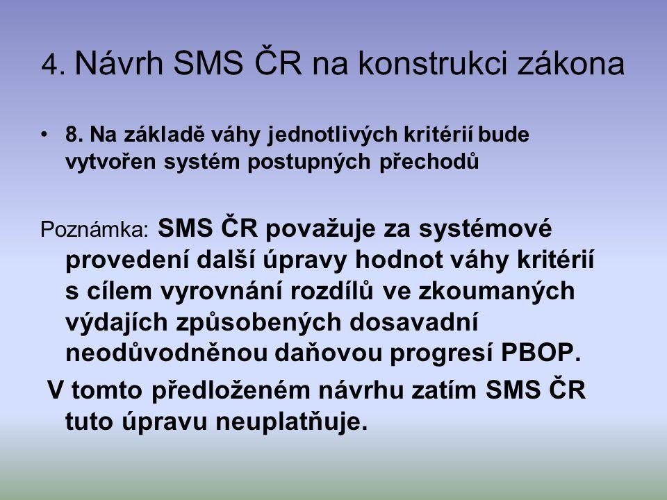 4. Návrh SMS ČR na konstrukci zákona 8.