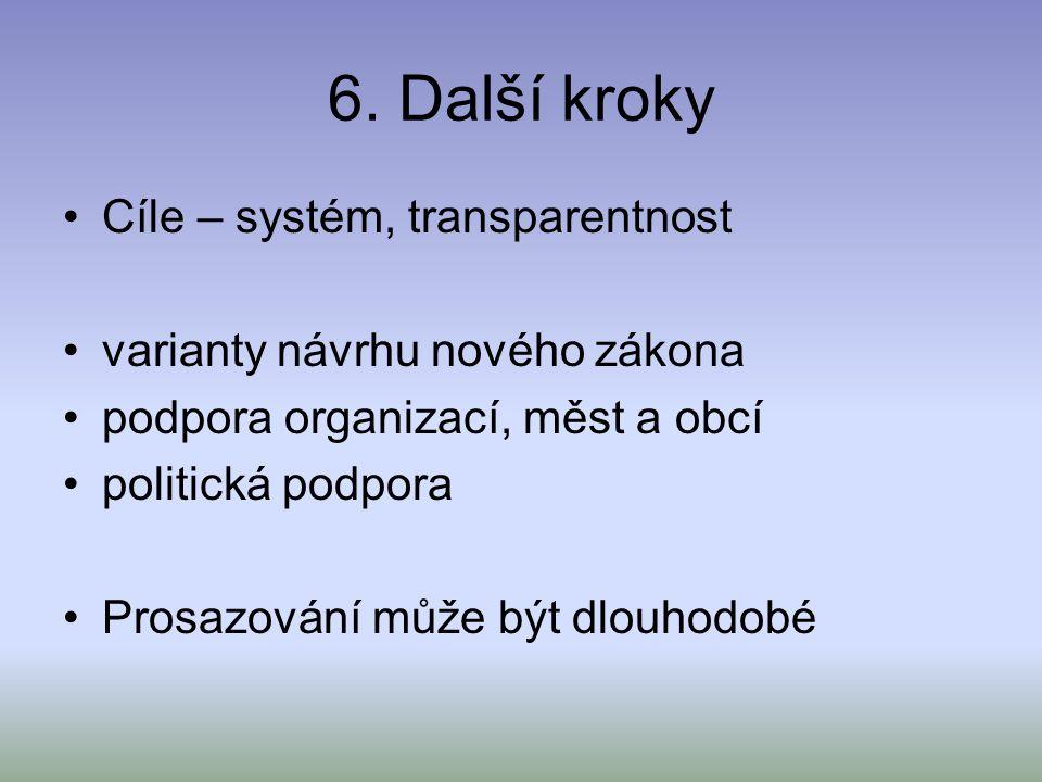 6. Další kroky Cíle – systém, transparentnost varianty návrhu nového zákona podpora organizací, měst a obcí politická podpora Prosazování může být dlo