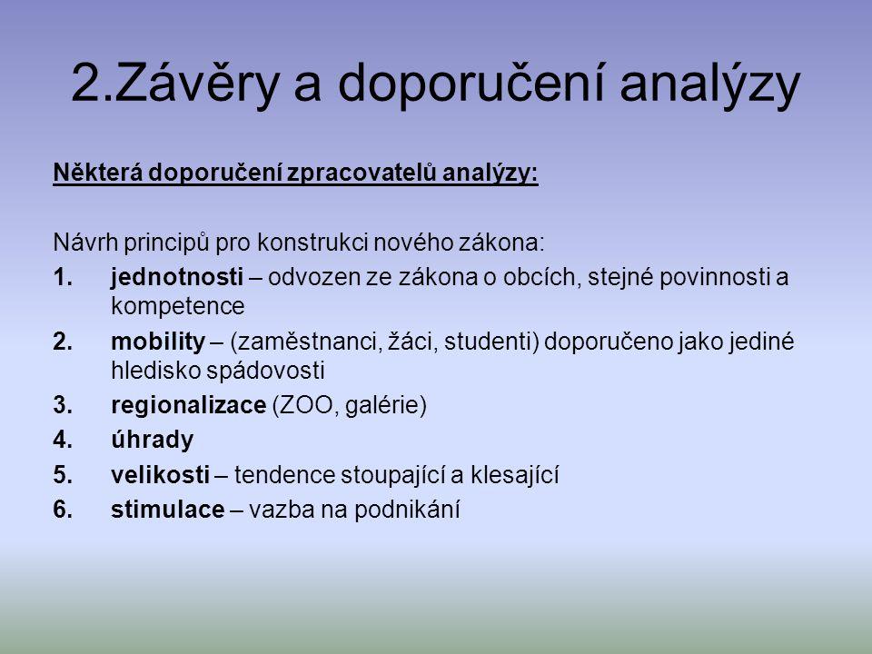 2.Závěry a doporučení analýzy Některá doporučení zpracovatelů analýzy: Návrh principů pro konstrukci nového zákona: 1.jednotnosti – odvozen ze zákona o obcích, stejné povinnosti a kompetence 2.mobility – (zaměstnanci, žáci, studenti) doporučeno jako jediné hledisko spádovosti 3.regionalizace (ZOO, galérie) 4.úhrady 5.velikosti – tendence stoupající a klesající 6.stimulace – vazba na podnikání