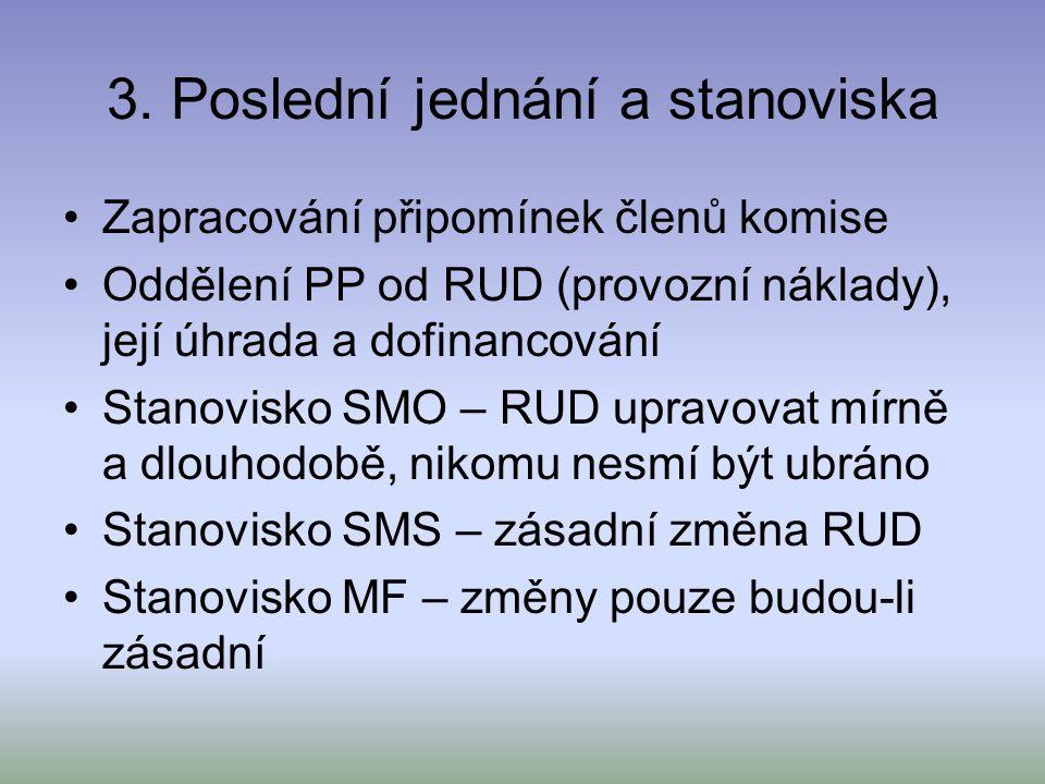 Děkuji Vám za pozornost ! Petr Gazdík starosta@suchaloz.cz tel.: 605 707 757