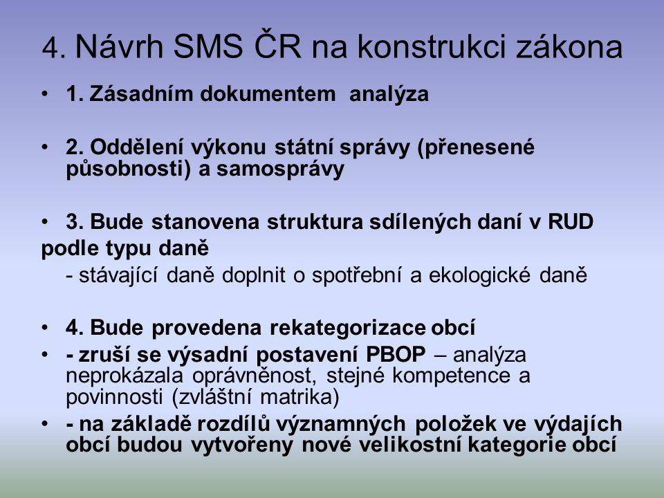 4. Návrh SMS ČR na konstrukci zákona 1. Zásadním dokumentem analýza 2.