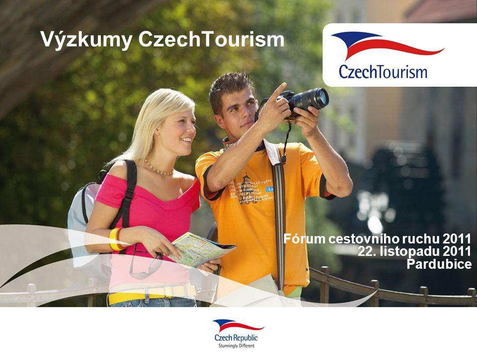 Výzkumy CzechTourism Fórum cestovního ruchu 2011 22. listopadu 2011 Pardubice