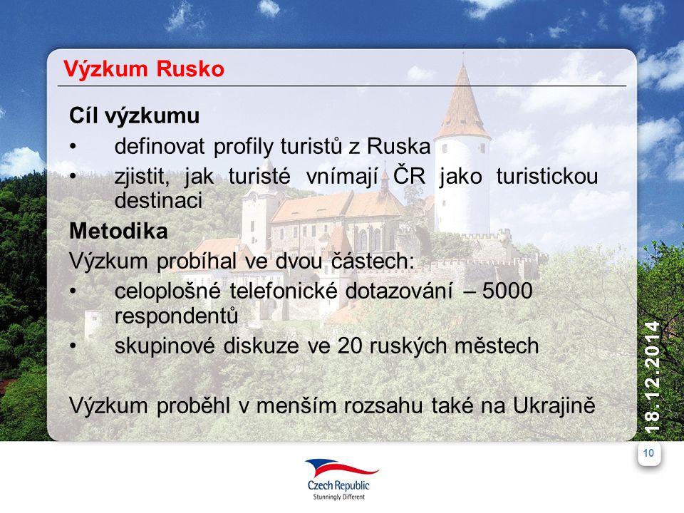 10 18.12.2014 Výzkum Rusko Cíl výzkumu definovat profily turistů z Ruska zjistit, jak turisté vnímají ČR jako turistickou destinaci Metodika Výzkum pr