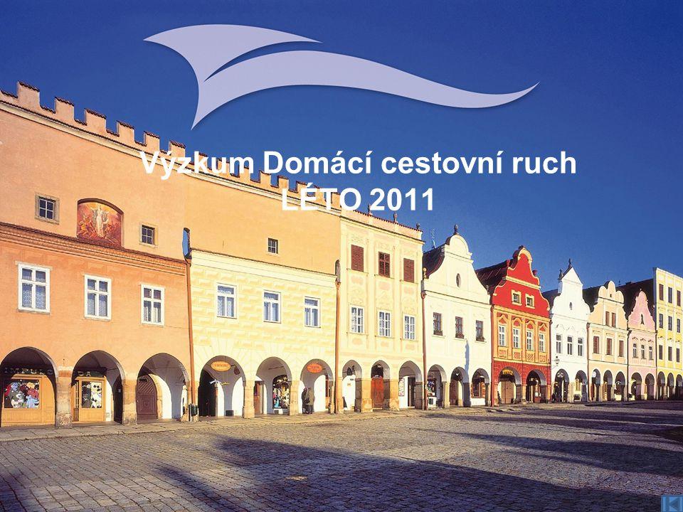 Výzkumy CzechTourism http://vyzkumy.czechtourism.cz http://vyzkumy.czechtourism.cz