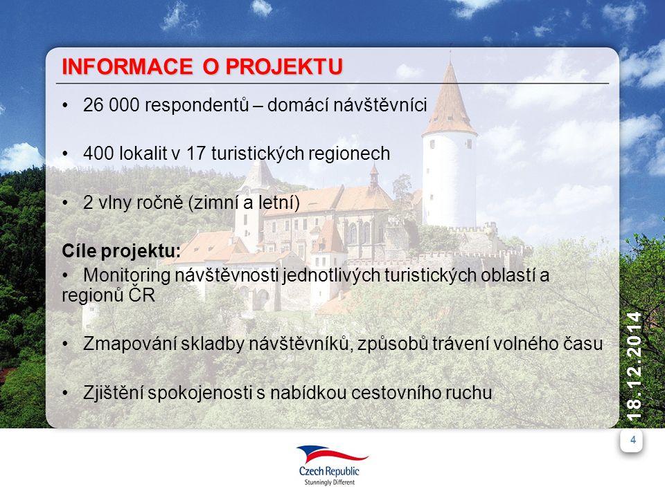 4 18.12.2014 26 000 respondentů – domácí návštěvníci 400 lokalit v 17 turistických regionech 2 vlny ročně (zimní a letní) Cíle projektu: Monitoring ná