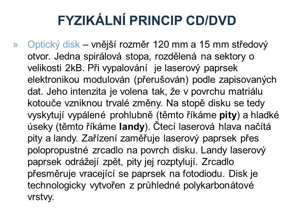 FYZIKÁLNÍ PRINCIP CD/DVD »Optický disk – vnější rozměr 120 mm a 15 mm středový otvor.