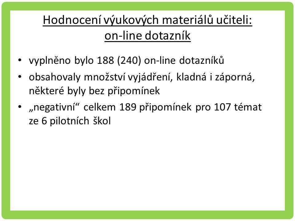 Hodnocení výukových materiálů učiteli: on-line dotazník vyplněno bylo 188 (240) on-line dotazníků obsahovaly množství vyjádření, kladná i záporná, něk