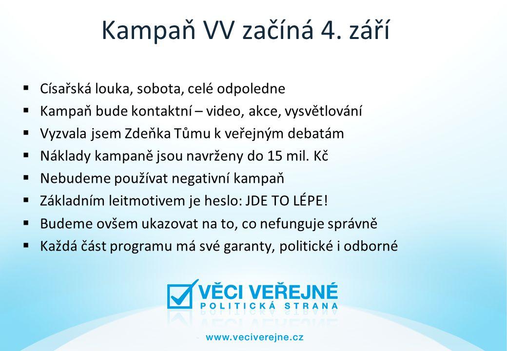 Kampaň VV začíná 4.