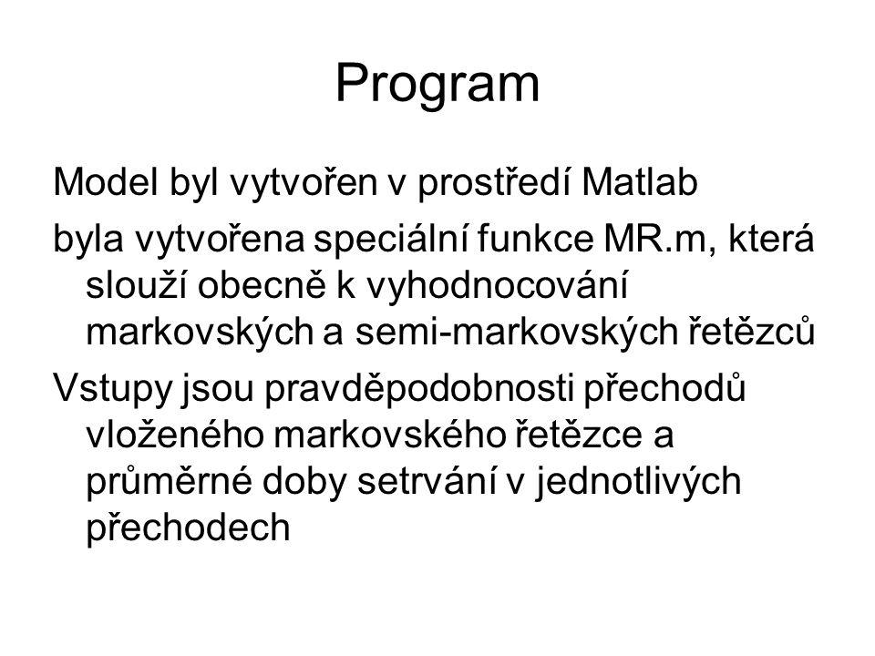 Program Model byl vytvořen v prostředí Matlab byla vytvořena speciální funkce MR.m, která slouží obecně k vyhodnocování markovských a semi-markovských řetězců Vstupy jsou pravděpodobnosti přechodů vloženého markovského řetězce a průměrné doby setrvání v jednotlivých přechodech