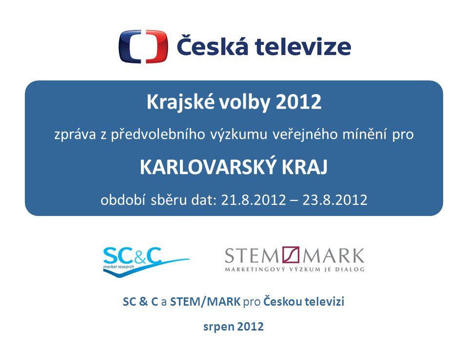 Strana 1 Krajské volby 2012 zpráva z předvolebního výzkumu veřejného mínění pro KARLOVARSKÝ KRAJ období sběru dat: 21.8.2012 – 23.8.2012 SC & C a STEM