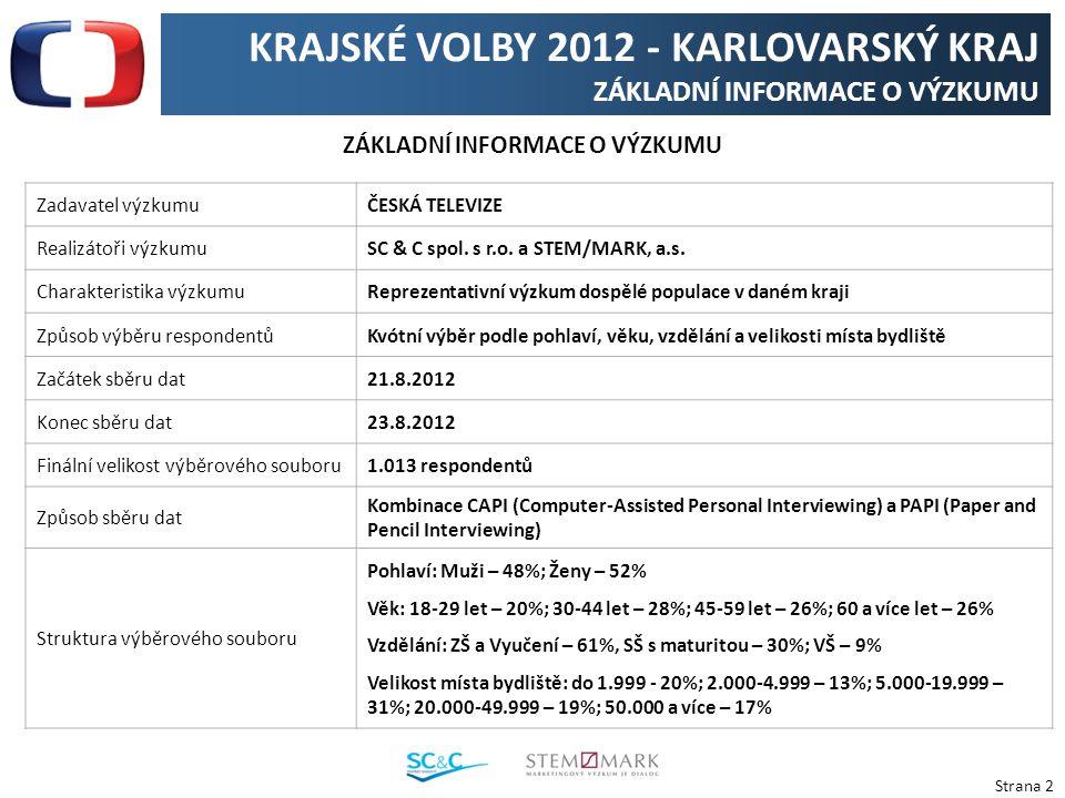 Strana 3 PŘEHLED ZÁKLADNÍCH ZJIŠTĚNÍ V Karlovarském kraji podle volebního modelu 6 týdnů před volbami vítězí levicové strany – první dvě místa v těsném rozestupu zaujímá ČSSD a KSČM.