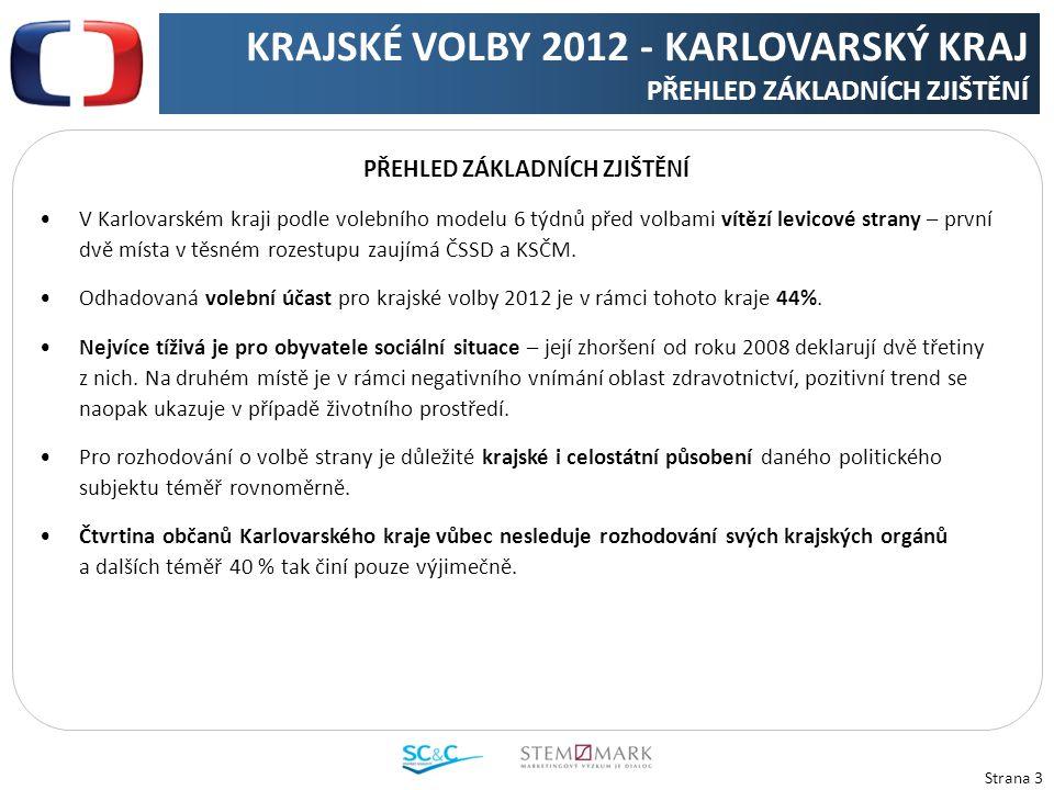 Strana 3 PŘEHLED ZÁKLADNÍCH ZJIŠTĚNÍ V Karlovarském kraji podle volebního modelu 6 týdnů před volbami vítězí levicové strany – první dvě místa v těsné