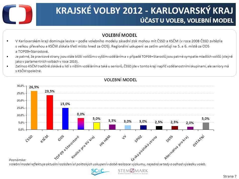 Strana 7 VOLEBNÍ MODEL V Karlovarském kraji dominuje levice – podle volebního modelu zásadní zisk mohou mít ČSSD a KSČM (v roce 2008 ČSSD zvítězila s