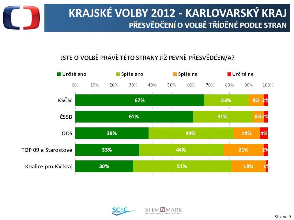 Strana 10 KRAJSKÉ VOLBY 2012 - KARLOVARSKÝ KRAJ CHARAKTERISTIKA ÚČASTI U VOLEB Dvě třetiny voličů Karlovarského kraje chodí většinou k volbám.