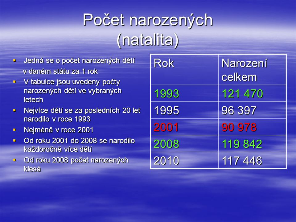 Počet narozených (natalita)  Jedná se o počet narozených dětí v daném státu za 1 rok v daném státu za 1 rok  V tabulce jsou uvedeny počty narozených