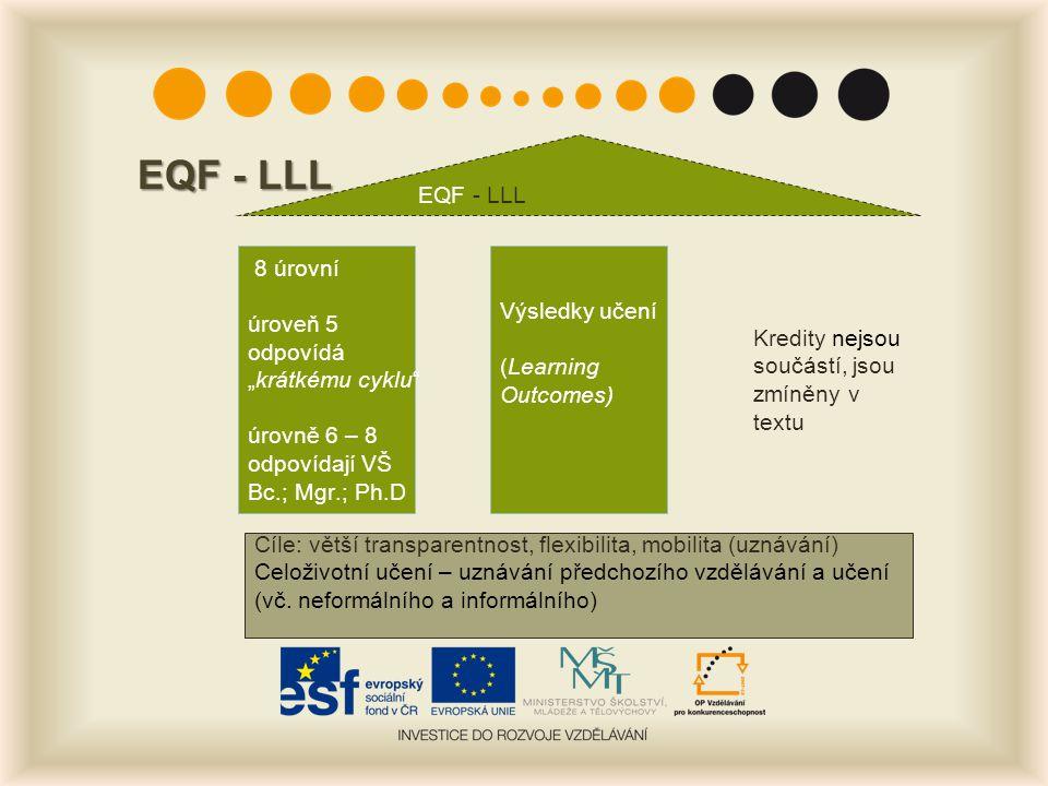"""EQF - LLL 8 úrovní úroveň 5 odpovídá """"krátkému cyklu úrovně 6 – 8 odpovídají VŠ Bc.; Mgr.; Ph.D Výsledky učení (Learning Outcomes) Kredity nejsou součástí, jsou zmíněny v textu EQF - LLL Cíle: větší transparentnost, flexibilita, mobilita (uznávání) Celoživotní učení – uznávání předchozího vzdělávání a učení (vč."""