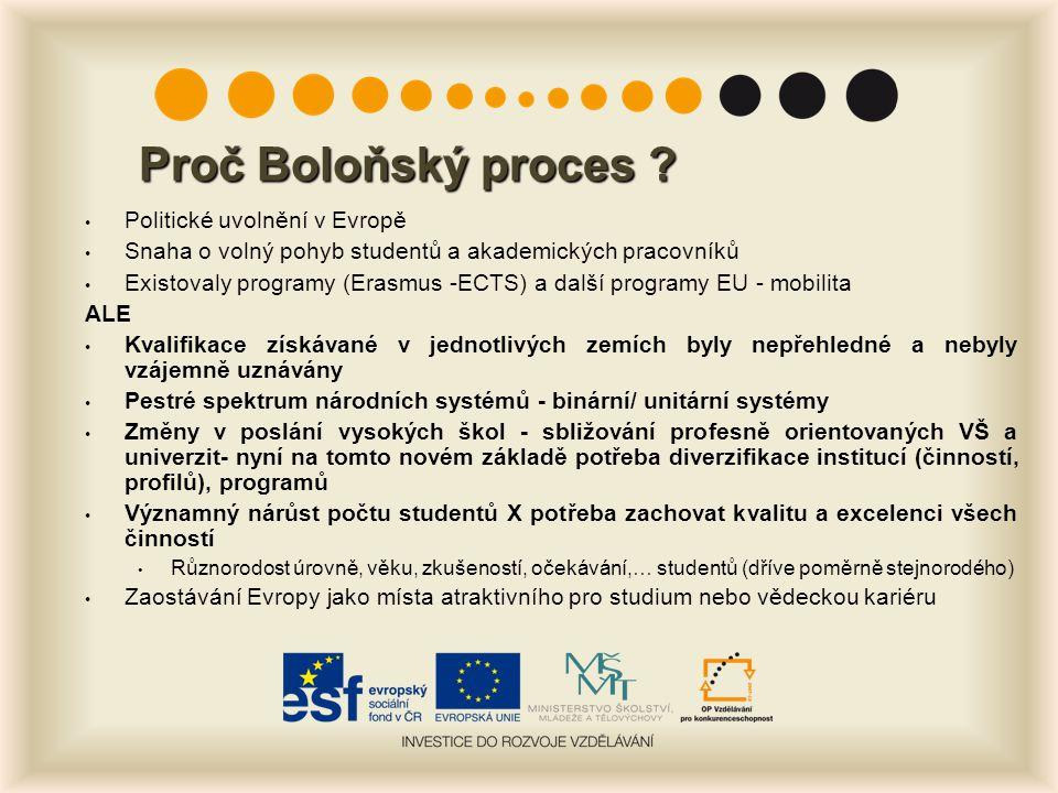 Proč Boloňský proces ? Politické uvolnění v Evropě Snaha o volný pohyb studentů a akademických pracovníků Existovaly programy (Erasmus -ECTS) a další